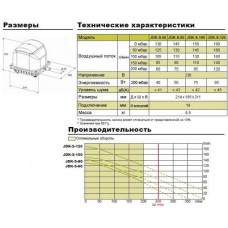 Компрессор воздушный SECOH JDK-100