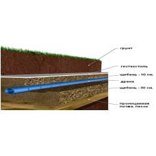 Геотекстиль для дренажной системы 1м2