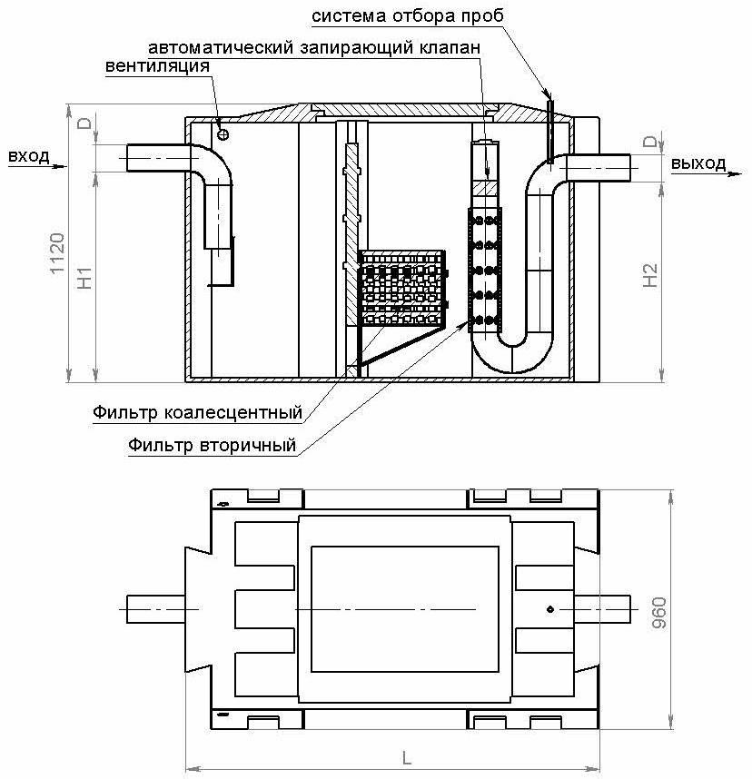 Сепаратор нефтепродуктов ФСН 3